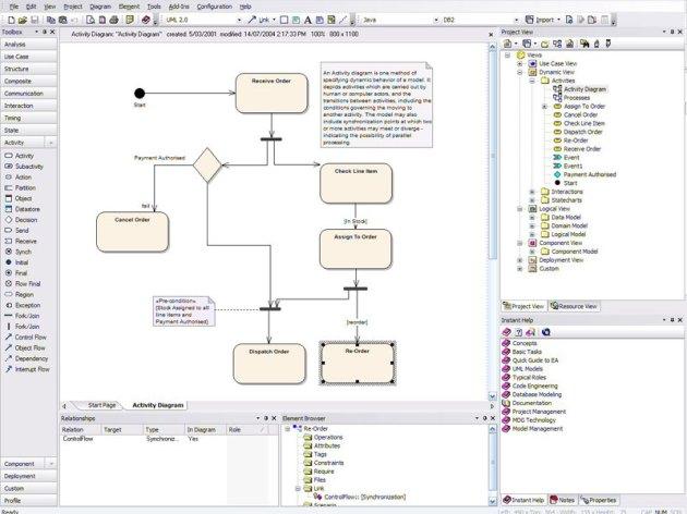 نمایی از برنامه Enterprise Architect 7.5